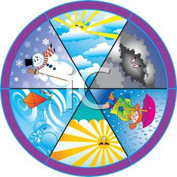 Different Season Depicted on a Circle