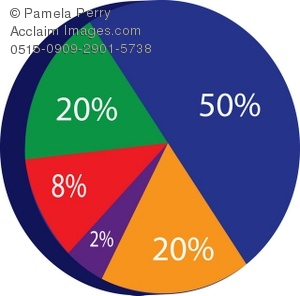 pie chart royalty free clip art picture rh clipartguide com pie chart clipart free
