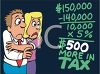 Cartoon of a Couple With a Tax Bill and Rising Interest Rates clipart